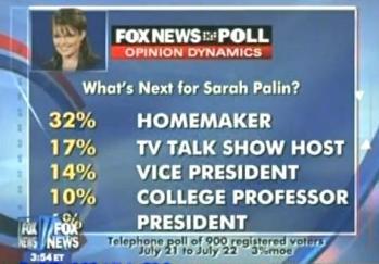 poll_7-28